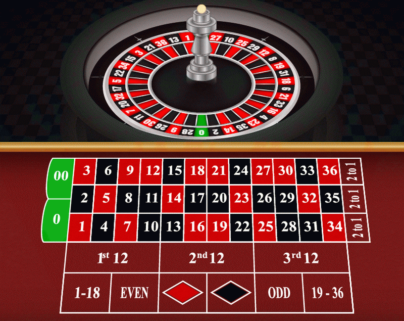 Amerikietiška ruletė žaidimas - įvairūs žaidimai ruletė