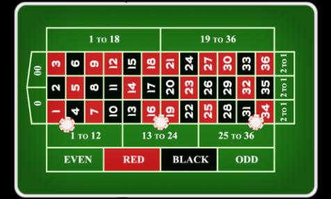 Rulete kazino - pastatyta ant šešių skaičių