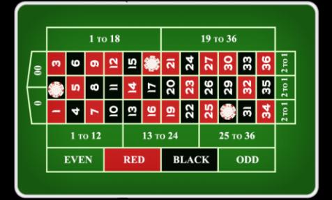 Ruletė kazino - statymas ant vieno skaičiaus